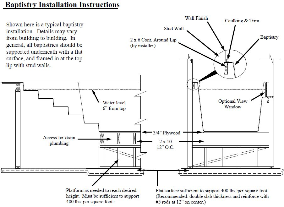 How to Install a Church Baptistry | Churchproducts.com Baptismal Pool Heater Wiring Diagram V on